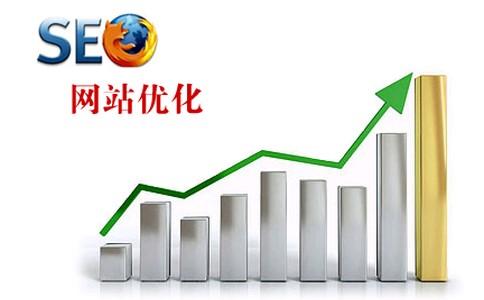 北京SEO优化服务