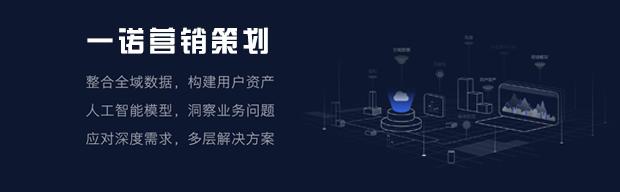 利用b2b网站网络推广平台做好市场营销