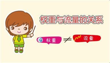 百度权重的规则 中国站长网 站长工具