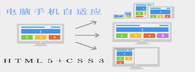 企业网站建站制作是否应该选择自适应网站设计?