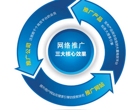 江阴网络推广平台 免费开放效果更好
