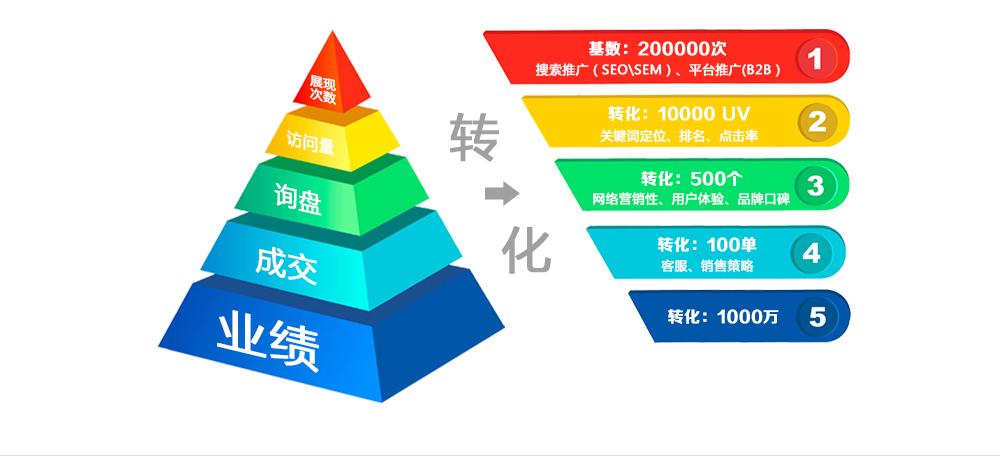 常州网站seo优化服务